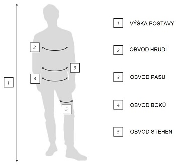 tabulka velikostí camp david - postava